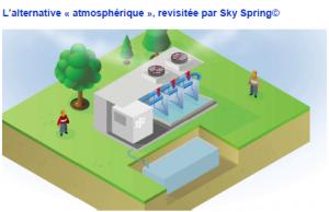 skyspring_schema